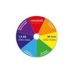 Печать на miniDVD-R дисках (Шелкография)