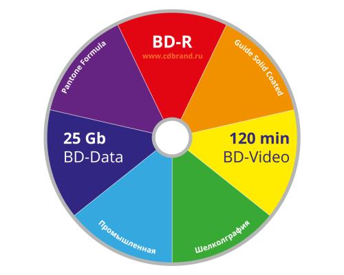 Печать на Blu-ray дисках (Шелкография)