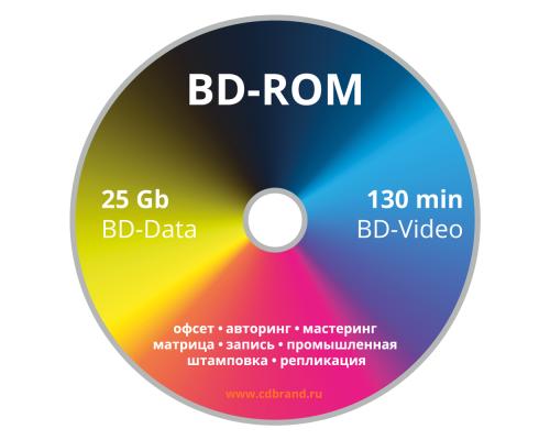 Тиражирование Blu-ray дисков (Офсет)
