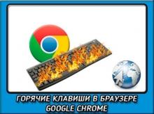 Быстрые клавиши в Chrome
