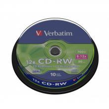 Новые высокоскоростные диски CD-RW 24х - прорыв в производительности CD-RW