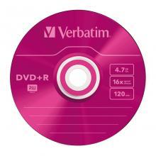 Накопитель на дисках DVD+R/RW компании Verbatim