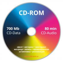 Тиражирование CD + Диджипак! Суперскидки